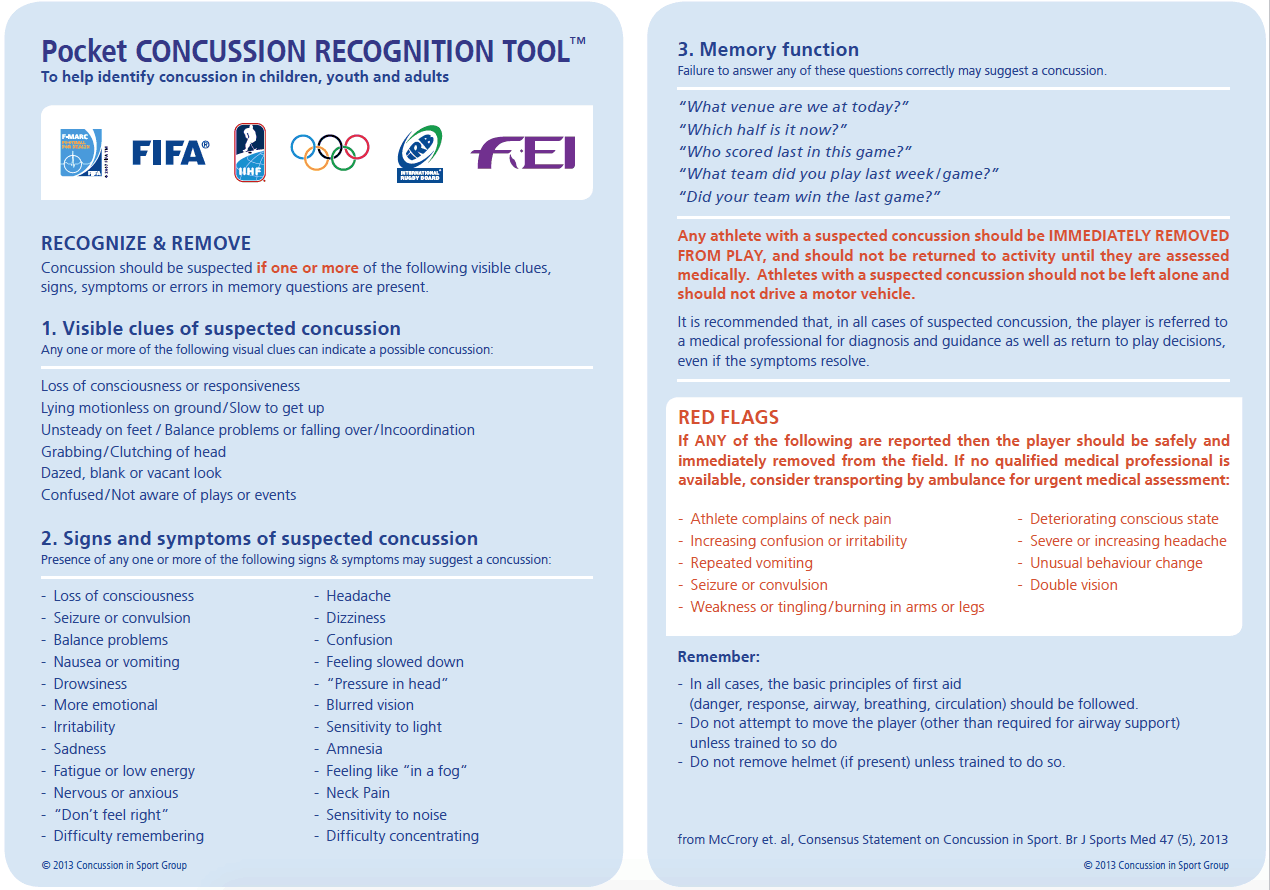 Concussion Assessment Tool
