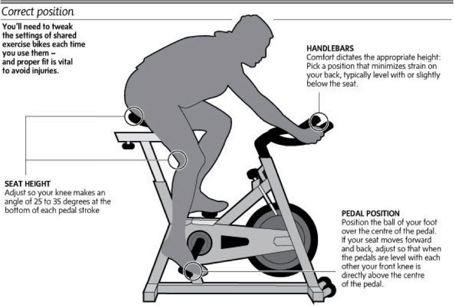 cycling set up The Healthy Body Company