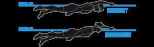swimming injury correct head position